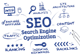 Search Engine Optimisation - Nel Cooray